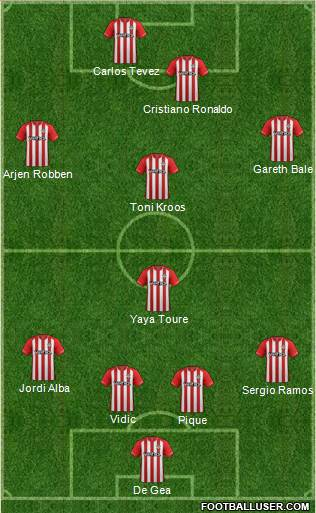 Southampton 4-1-3-2 football formation