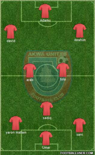 Akwa United FC 5-3-2 football formation
