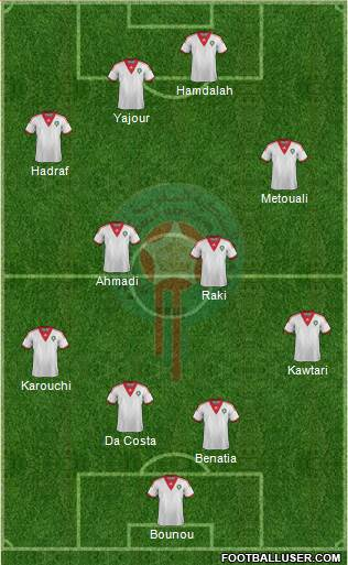 Morocco 4-4-2 football formation