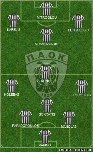 AS PAOK Salonika 5-4-1 football formation