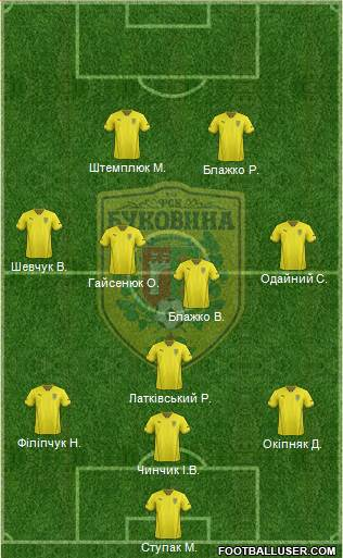 Bukovyna Chernivtsi 4-4-2 football formation