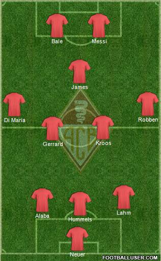 AC Bellinzona 3-5-2 football formation