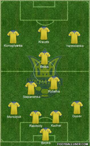 Ukraine 4-2-3-1 football formation