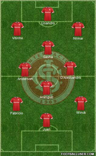 SC Internacional 3-4-3 football formation