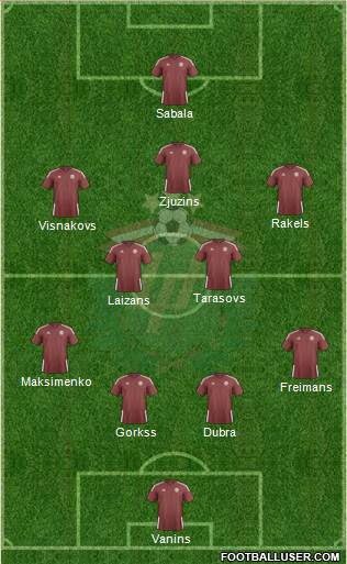 Latvia 4-3-3 football formation