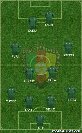 Cameroon 4-4-2 football formation