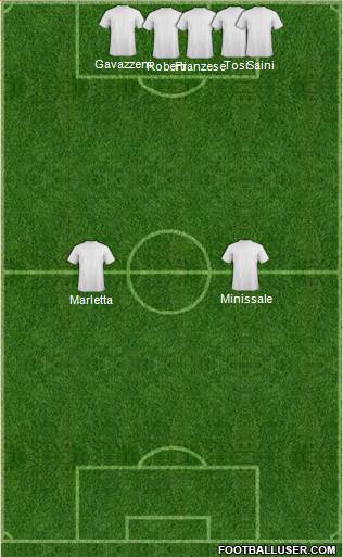 Championship Manager Team 4-3-2-1 football formation