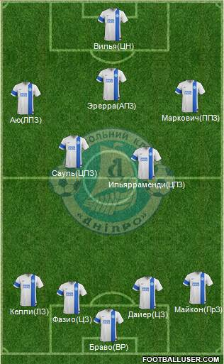 Dnipro Dnipropetrovsk 4-4-2 football formation