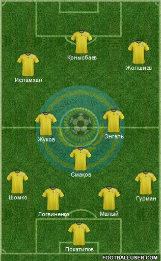 Kazakhstan 3-4-2-1 football formation
