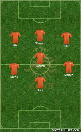 Holland 5-3-2 football formation