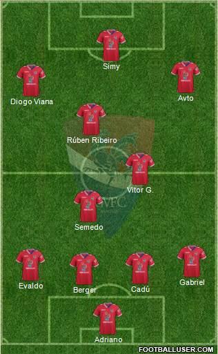 [1ª Liga] 27ªJ Gil Vicente 0-2 Sp. Braga (Zé Luís 4', 14') 1230892_Gil_Vicente_Futebol_Clube