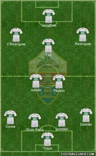 Elche C.F., S.A.D. 4-2-2-2 football formation