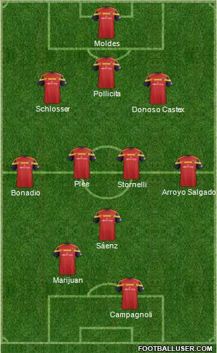 Real Salt Lake 3-4-1-2 football formation