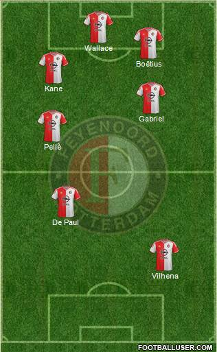 Feyenoord 3-4-2-1 football formation
