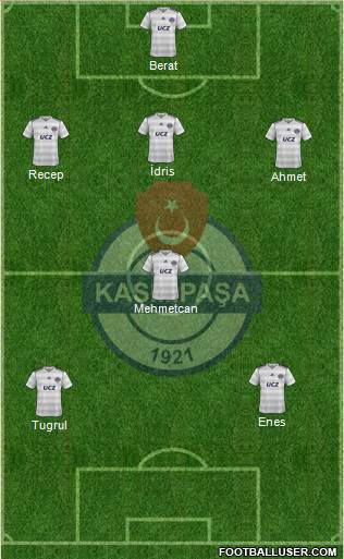 Kasimpasa 4-1-4-1 football formation