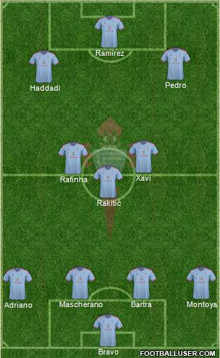 R.C. Celta S.A.D. 4-3-3 football formation