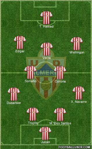 U.D. Almería S.A.D. 4-5-1 football formation