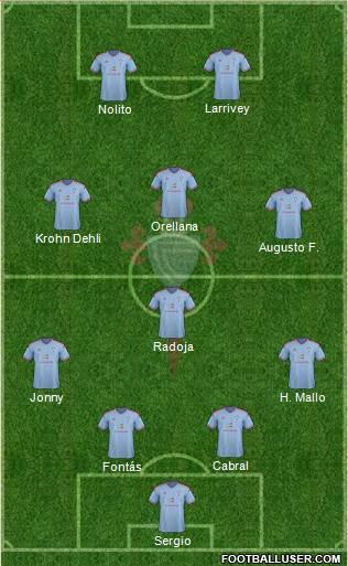 R.C. Celta S.A.D. football formation