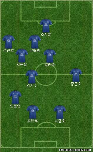 Everton 4-3-1-2 football formation