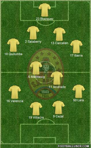SD Aucas 4-4-2 football formation