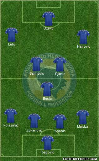 Bosnia and Herzegovina 4-1-2-3 football formation