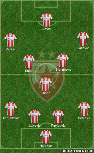 FC Red Star Belgrade 4-1-2-3 football formation