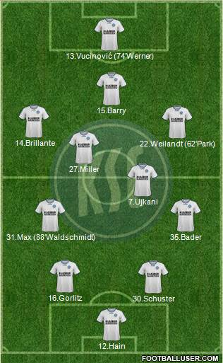 Karlsruher SC 4-2-3-1 football formation