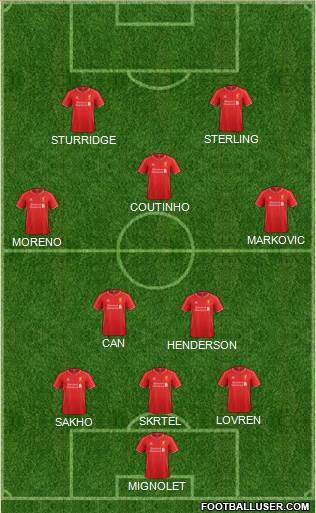 Liverpool 3-5-2 football formation