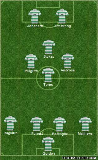 Celtic 4-3-1-2 football formation