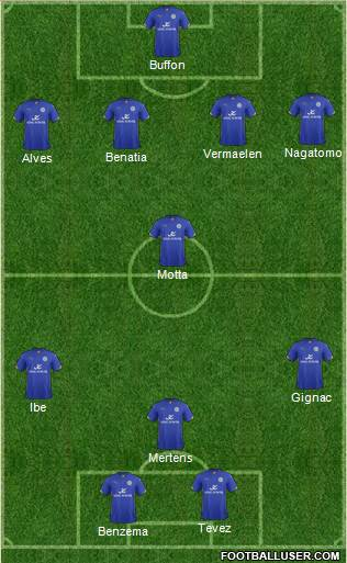 Leicester City 4-3-1-2 football formation