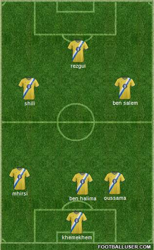 AFC Wimbledon 5-4-1 football formation