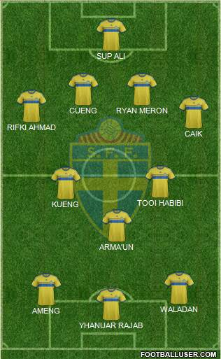 Sweden 4-3-3 football formation