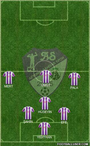 Afyonkarahisarspor 4-5-1 football formation