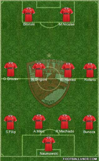 FC Dinamo 1948 Bucharest 4-4-2 football formation