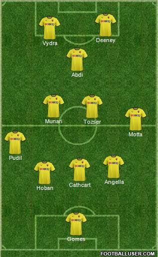 Watford 5-4-1 football formation