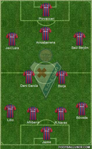 S.D. Eibar S.A.D. 4-1-4-1 football formation