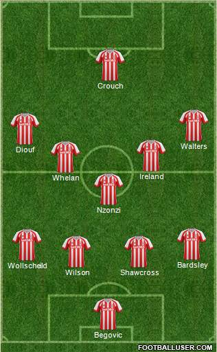 Stoke City 3-5-1-1 football formation