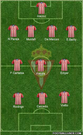 Real Sporting S.A.D. 4-3-3 football formation