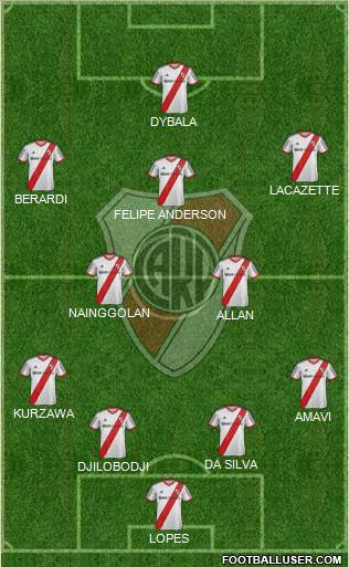River Plate 4-2-1-3 football formation