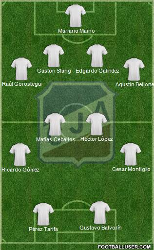 Juventud Antoniana de Salta 4-4-2 football formation