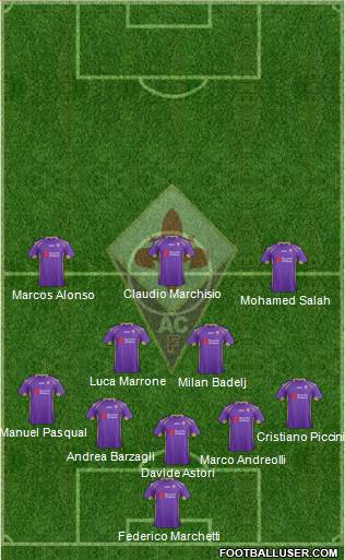 Fiorentina 4-2-1-3 football formation