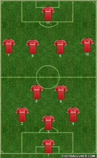 Nottingham Forest 3-4-2-1 football formation