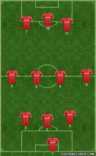 Nottingham Forest 3-4-3 football formation