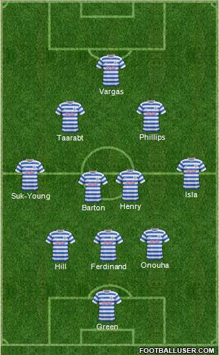 Queens Park Rangers 3-4-2-1 football formation