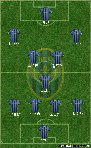 Incheon United 4-2-3-1 football formation