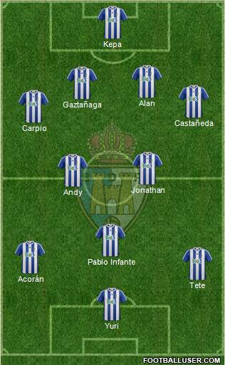 S.D. Ponferradina 4-2-1-3 football formation
