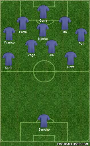 Perth Glory 5-4-1 football formation