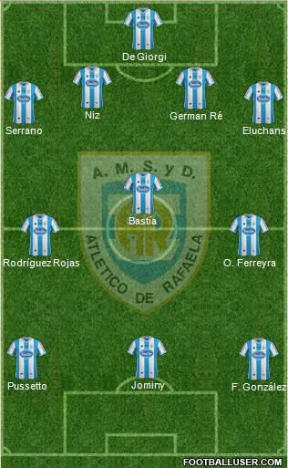 Atlético Rafaela 4-3-3 football formation