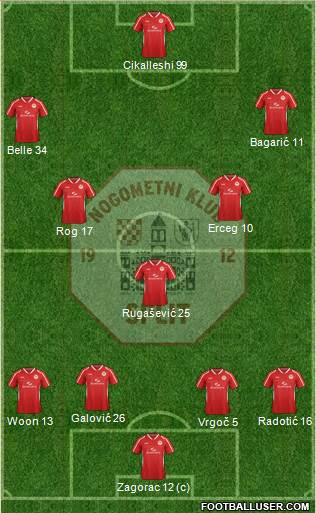 RNK Split 4-3-2-1 football formation