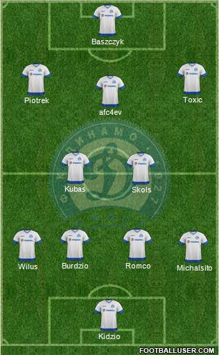 Dinamo Minsk 3-4-2-1 football formation